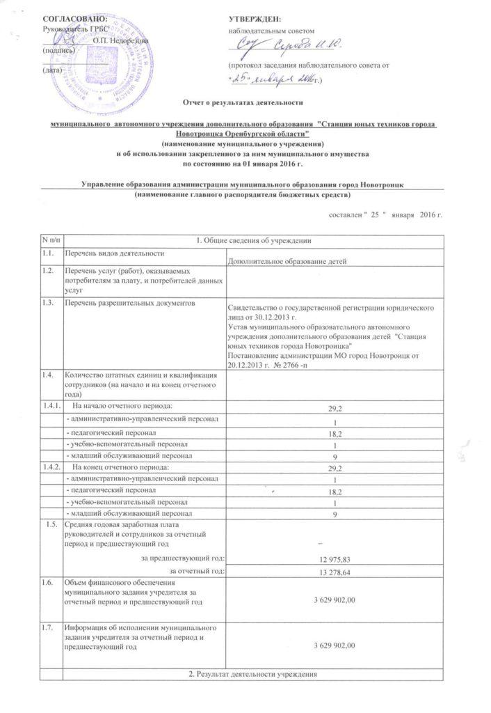 Отчет ПФХ СЮТ -1